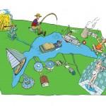 ASL : Utilisation de l'eau du lac Léman