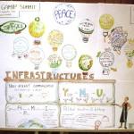 6eme sommet de l'Alliance Globale pour les Ministères et Infrastructures pour la Paix - panneau 1